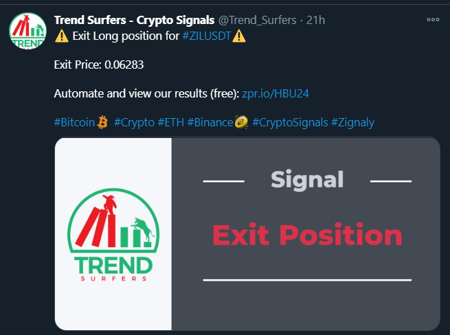 Exit signals on Twitter