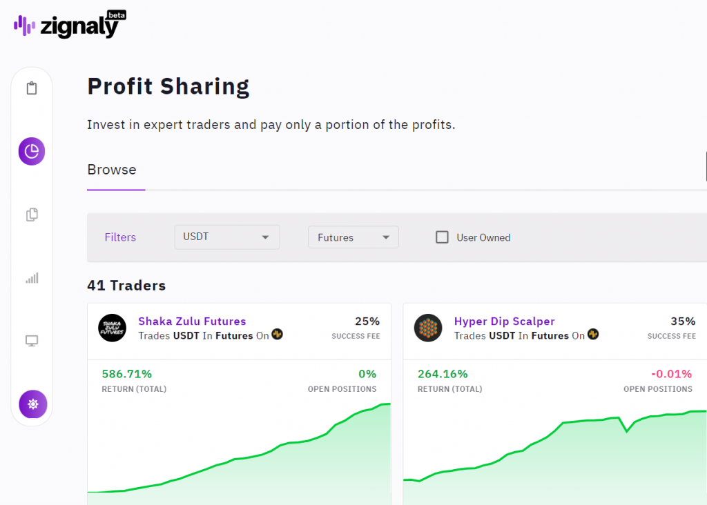 Top trader on Zignaly profit sharing model